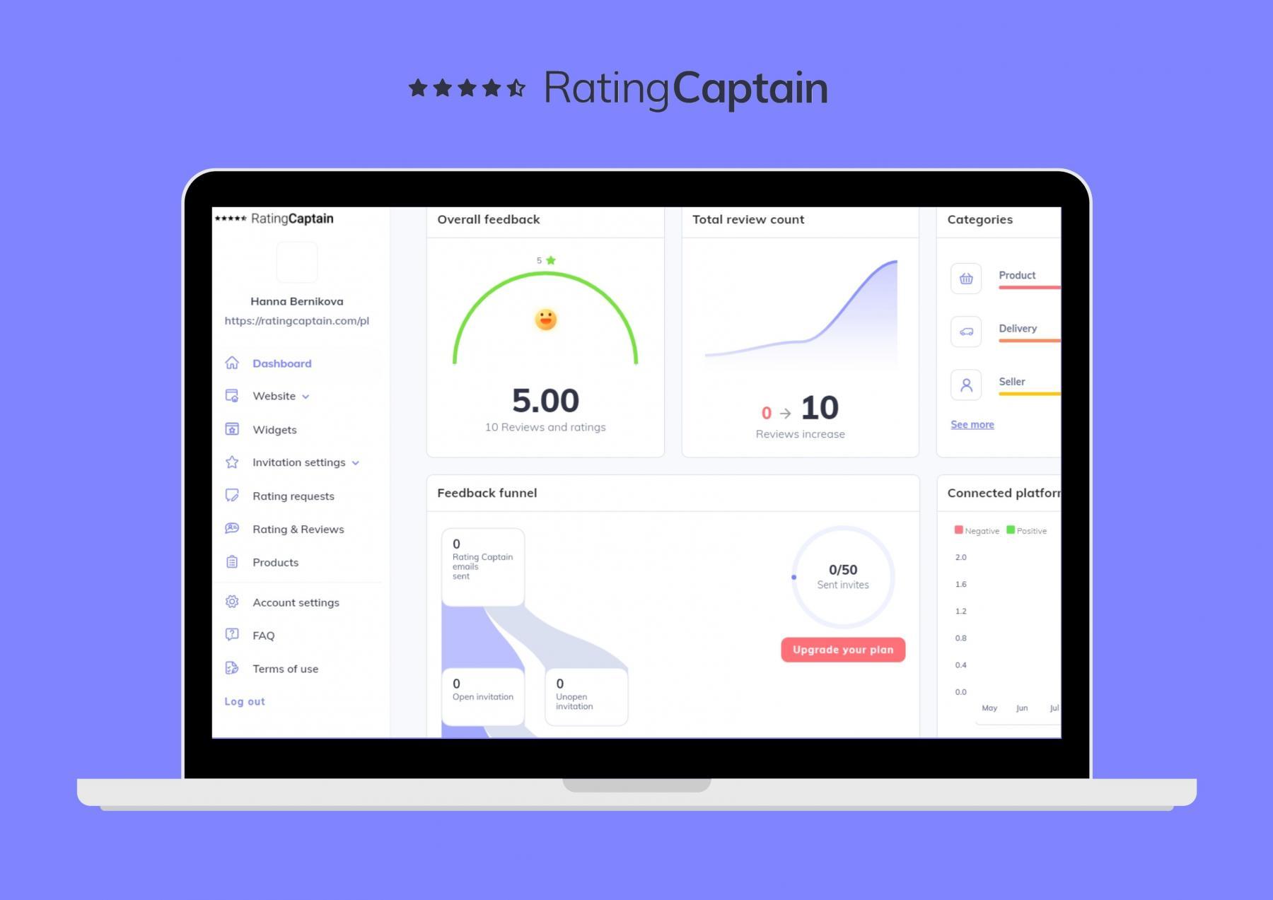 statistics rating captain